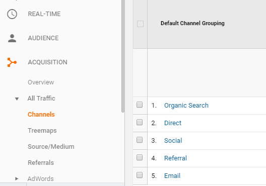 Acquisition Channels in Google Analytics